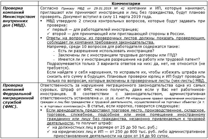 b8aed8df9a68 Новшества 2019 года в проверках службами МВД, ФМС и Роскомнадзора